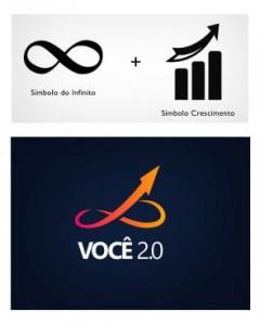 voce 2.0
